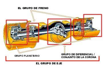 Tipos de aceites para maquinaria pesada pdf