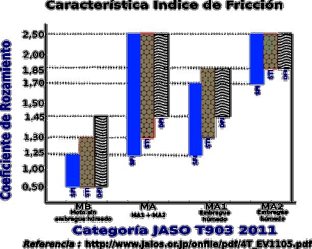 Segunda revisión (12.000 kms) - Página 13 103-JASO_T903